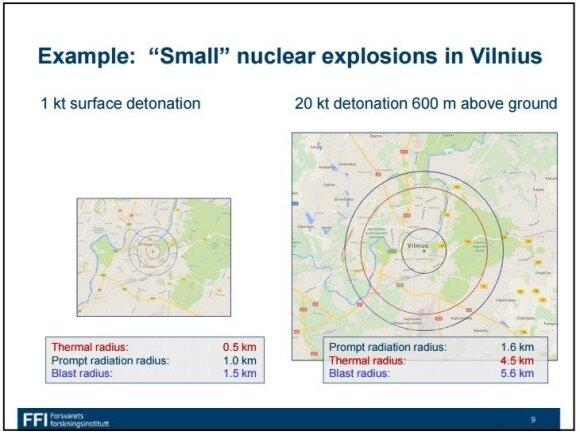 Branduolinių sprogimų virš Vilniaus analizė