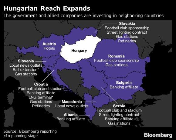 """Orbano """"čiuptuvai"""" apraizgo labiausiai nestabilų Europos regioną"""