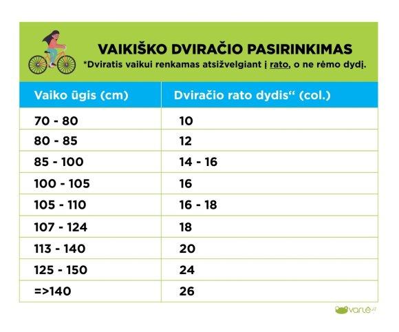 Kaip protingai pasirinkti dviratį pagal ūgį