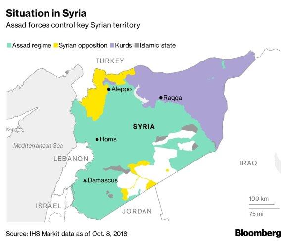 Situacija Sirijoje