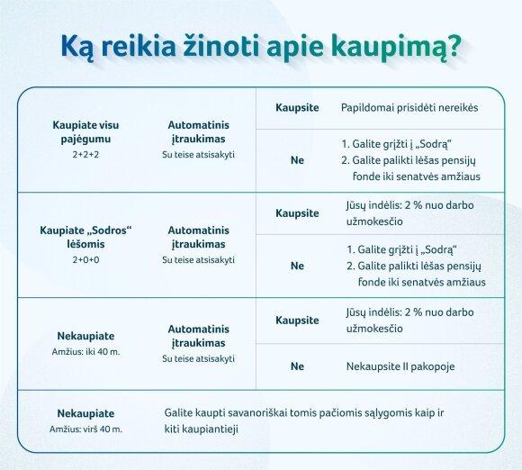 Linas Kukuraitis. Kodėl pensijų reforma neįtinka verslininkams ir kitiems kritikams