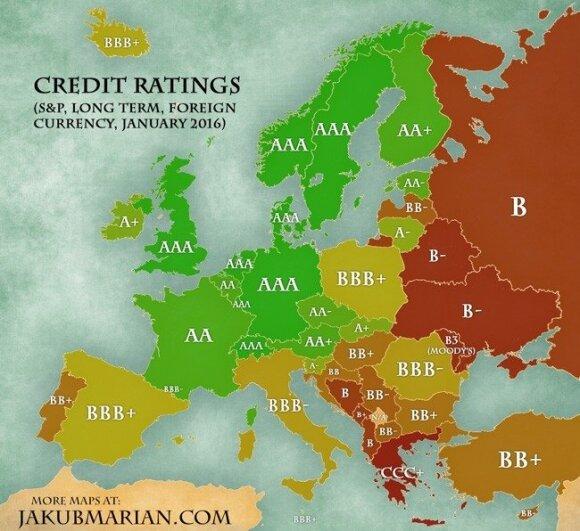 Ranking Standard & Poor's. Foto: jakubmarian.com
