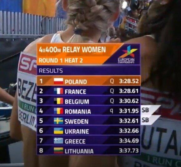 Moterų 4 po 400 estafetės atranka