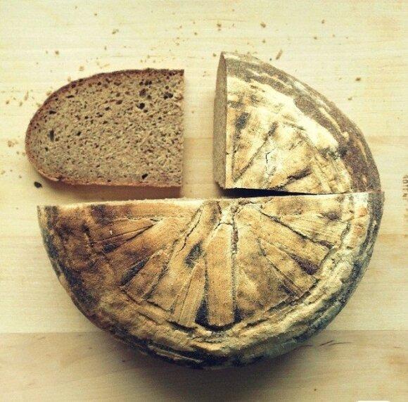 Arvydo trijų rūšių gardžios duonelės