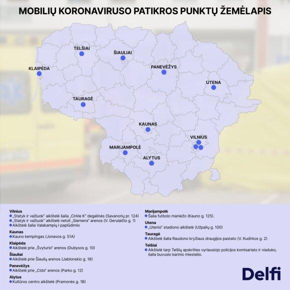 Mobilių koronaviruso patikros punktų žemėlapis
