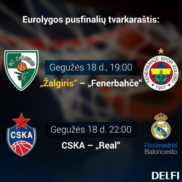 Eurolygos pusfinalių tvarkaraštis