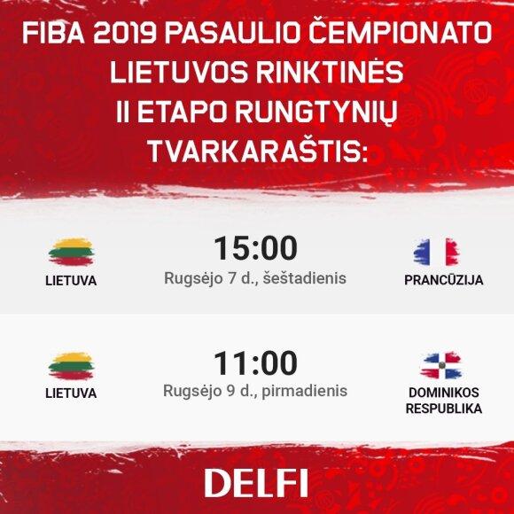 Lietuvos rinktinės antro pasaulio čempionato etapo tvarkaraštis