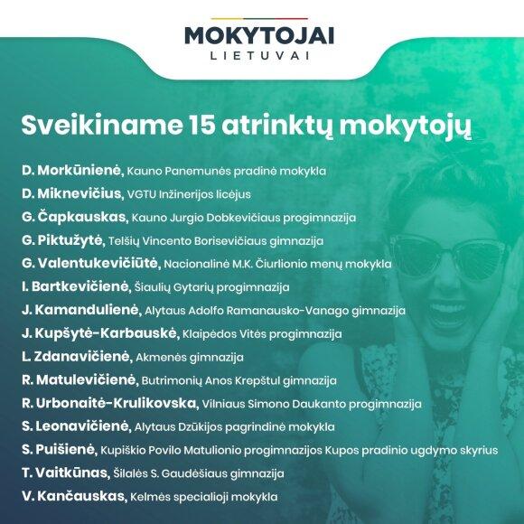 """Projekto """"Mokytojai Lietuvai"""" nugalėtojai"""