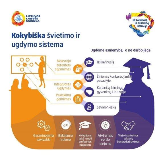 Kokybiška švietimo ir ugdymo sistema