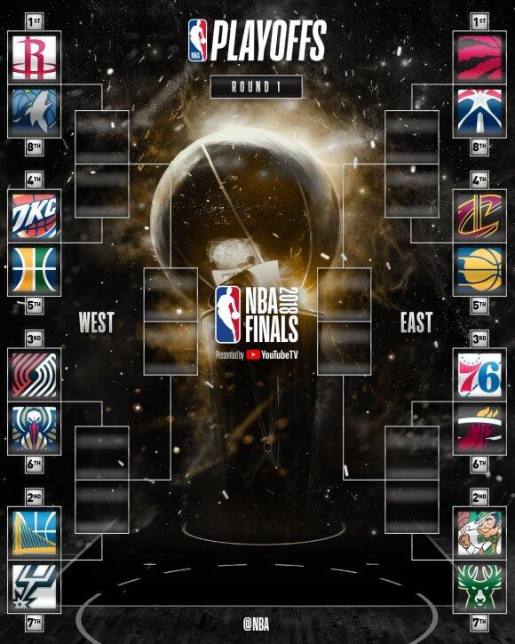 NBA atkrintamųjų medis, ketvirtfinalis