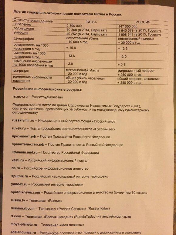 В почтовых ящиках жителей Вильнюса - приглашение переселяться в Россию