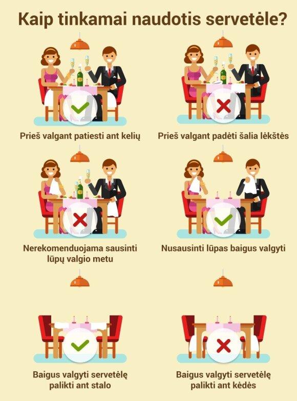 Kaip naudotis servetėlėmis