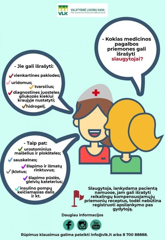 Pratęsti receptus medicinos pagalbos priemonėms jau galima telefonu