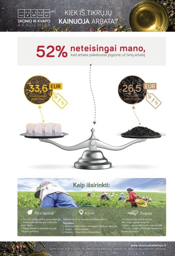 Arbatą lietuviai mėgsta, bet ją geria neteisingai
