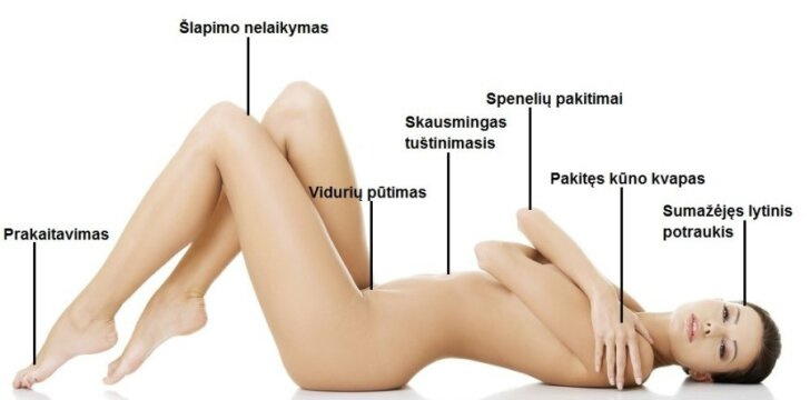 SVEIKATA: 7 simptomai, kurių negalima ignoruoti