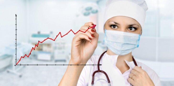 Nemokami profilaktiniai tyrimai gali padėti išvengti baisių ligų