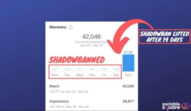 """Instagram"" shadow-banned"