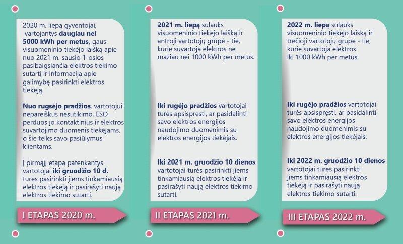 internetinė 10osios prekybos pasirinkimo forma 2021– 19