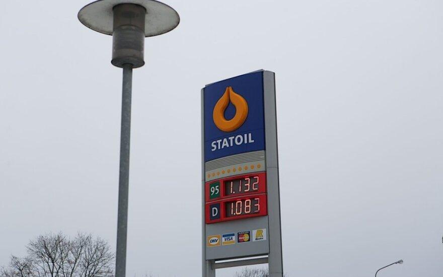 Kuro kainos eurais