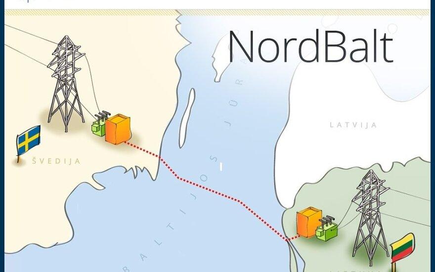 """Dėl gedimo Švedijoje buvo sutrikęs """"NordBalt"""" jungties darbas"""