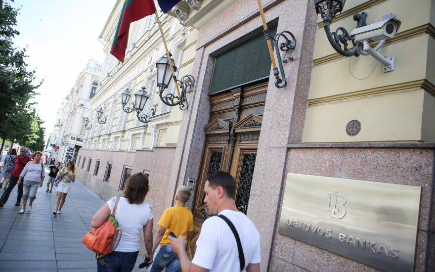 Bank of Lithuania