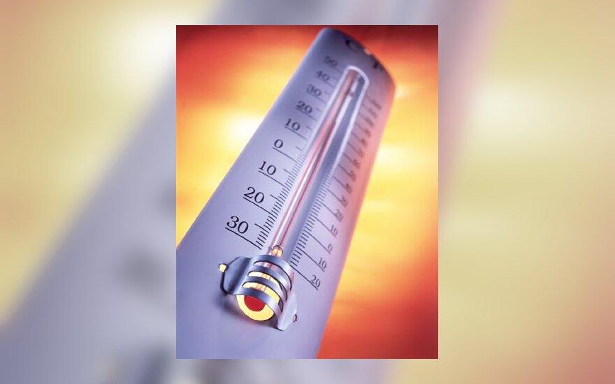 Termometras, temperatūra