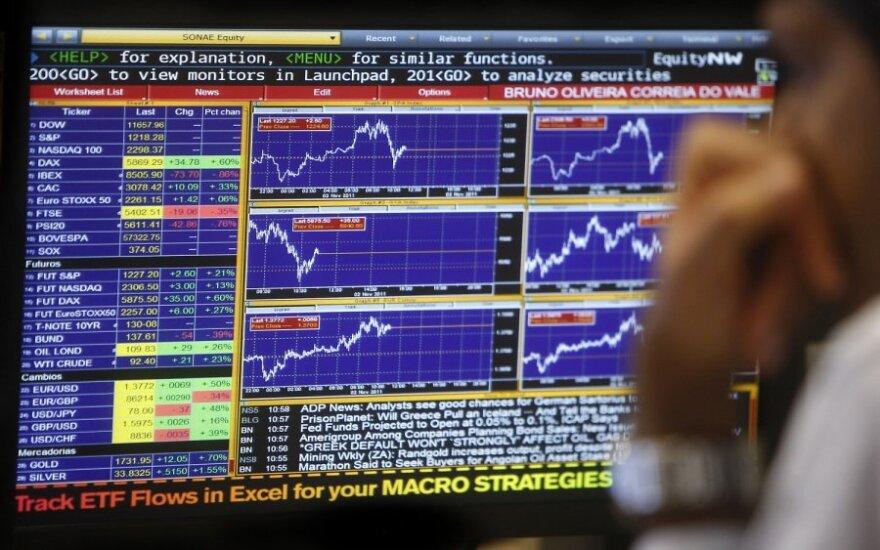 Rinkos, akcijos