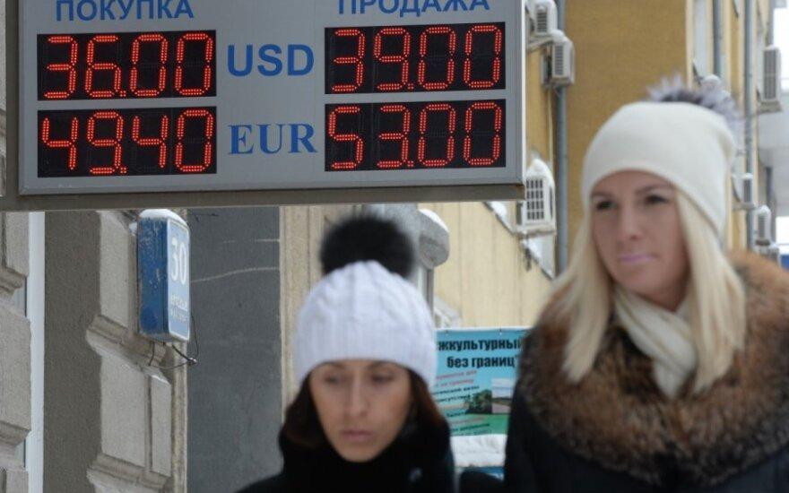 Rublio kursas