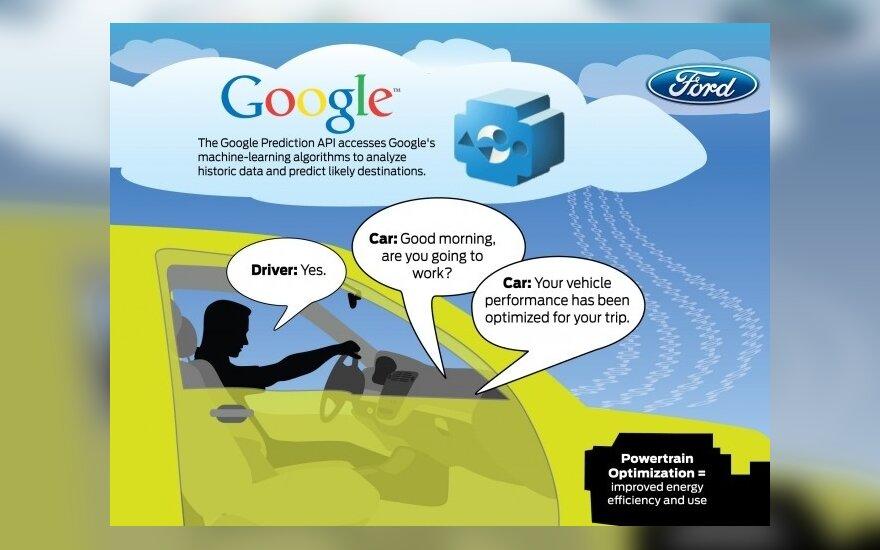 """""""Ford"""" su """"Google"""" kurs išmaniąsias mašinas"""