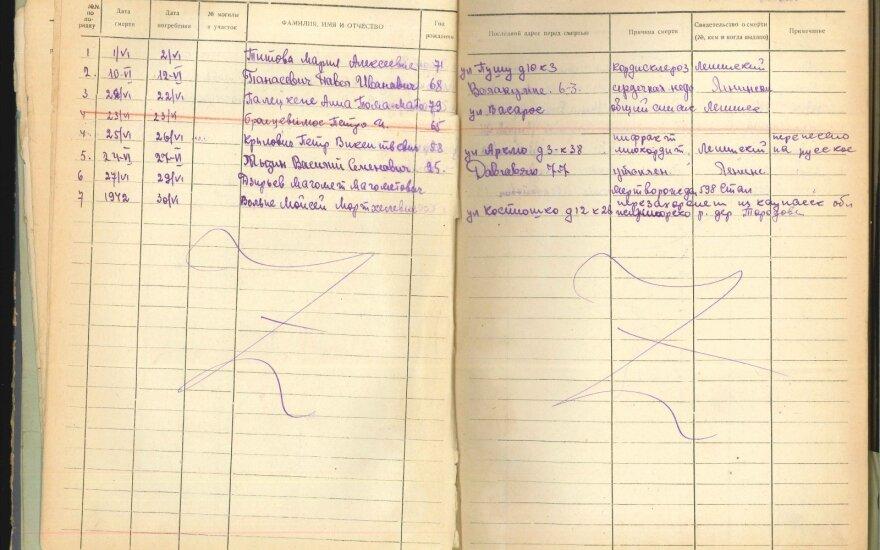 Lietuvos gyventojų genocido ir rezistencijos tyrimo centro nuotrauka