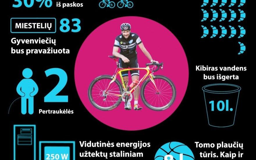 "Tomas Vaitkus ir ""Tour de Lituanie"" infografikas"