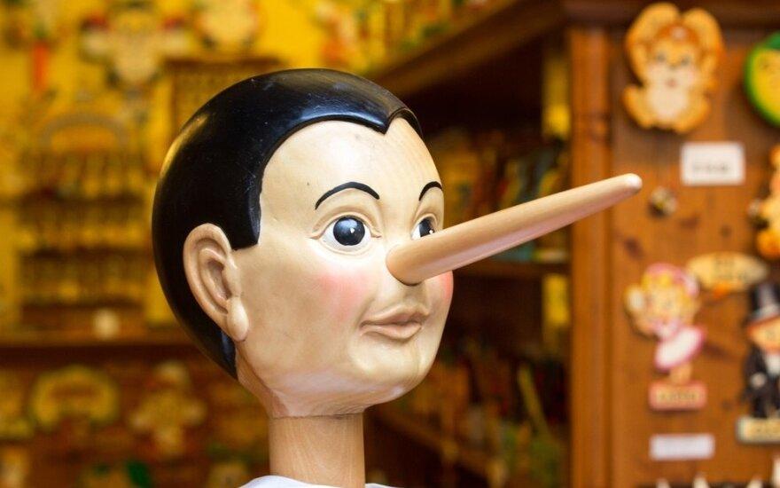 Atskleista kiek, kada ir kodėl meluojame