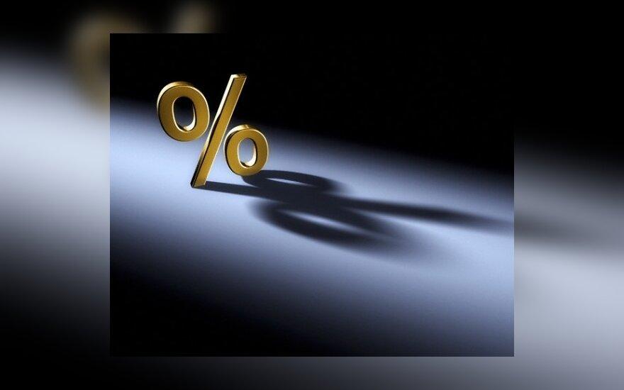 VILIBOR – mažiausias nuo 2005 m. lapkričio