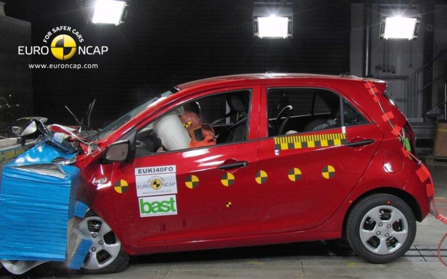 Euro NCAP bandymai: Kia Picanto