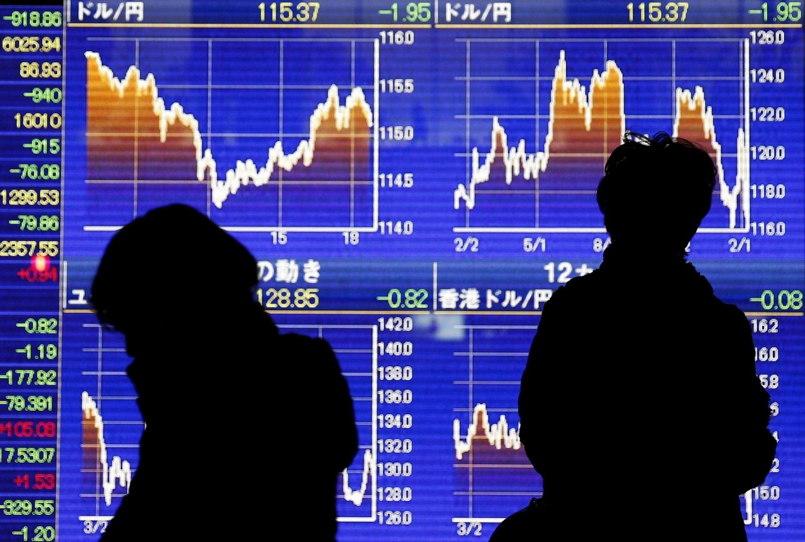 forex rinka ir turkija
