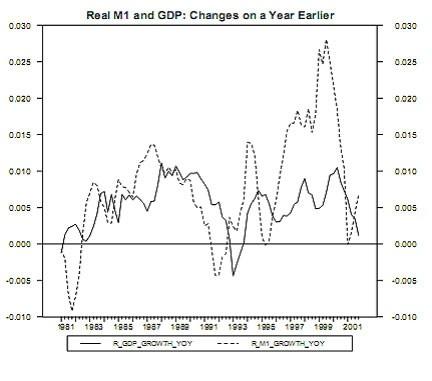 """Ch.Klausas.""""2Š"""" projektas arba kodėl BVP gali kristi daugiau kaip 30 proc."""