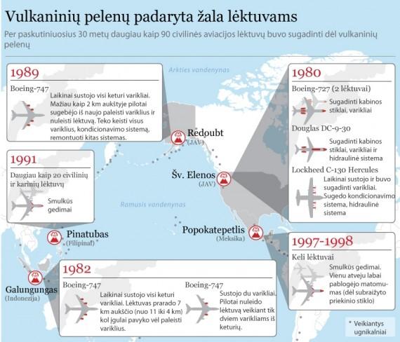 Pirmąjį kartą dėl ugnikalnio pelenų debesies buvo uždaryti Islandijos oro uostai