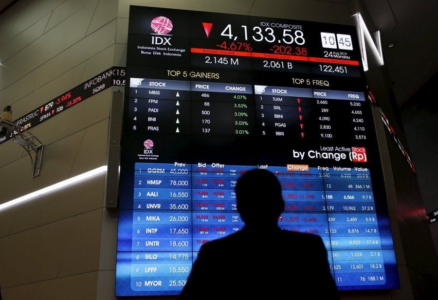 How to buy ipo in indonesian stock exchange