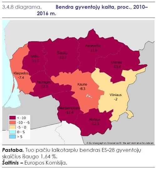 Labiausiai nuo emigracijos nukraujavę šalies regionai