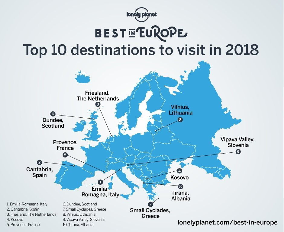 Top 10 places to go in europe in summer