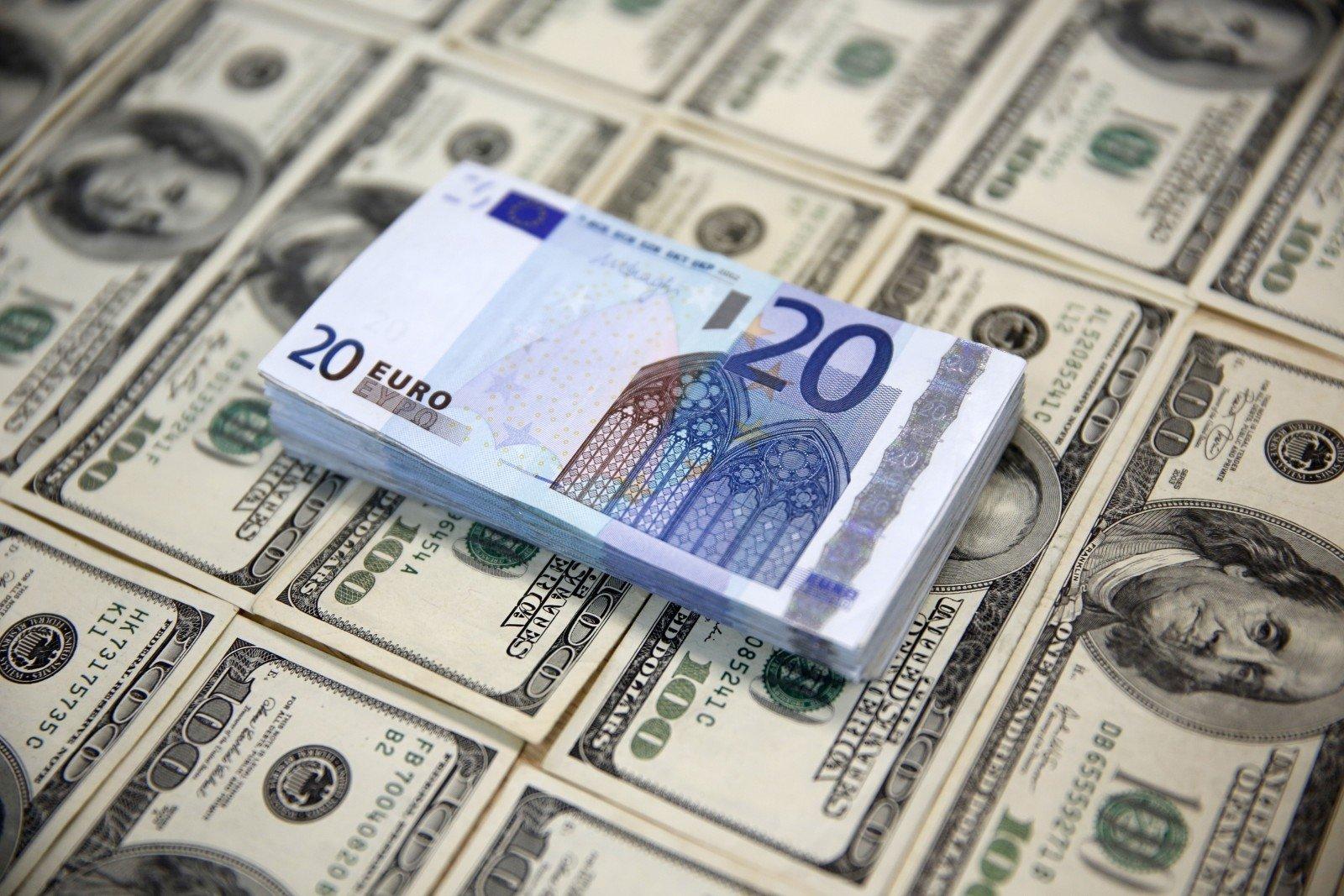 prekybos rodikliai valiutos