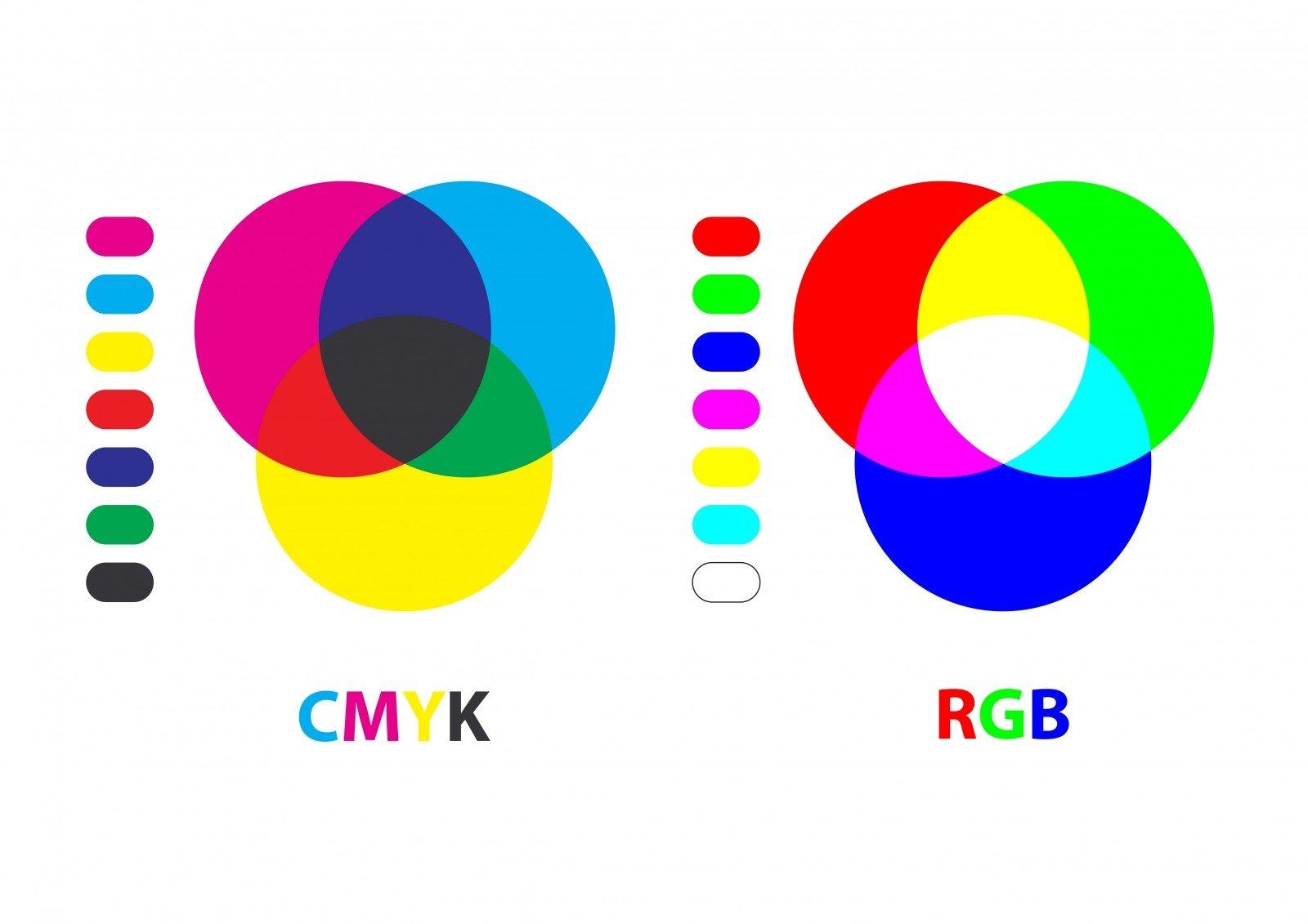 https://g1.dcdn.lt/images/pix/rgb-ir-cmyk-skirtumai-71643892.jpg
