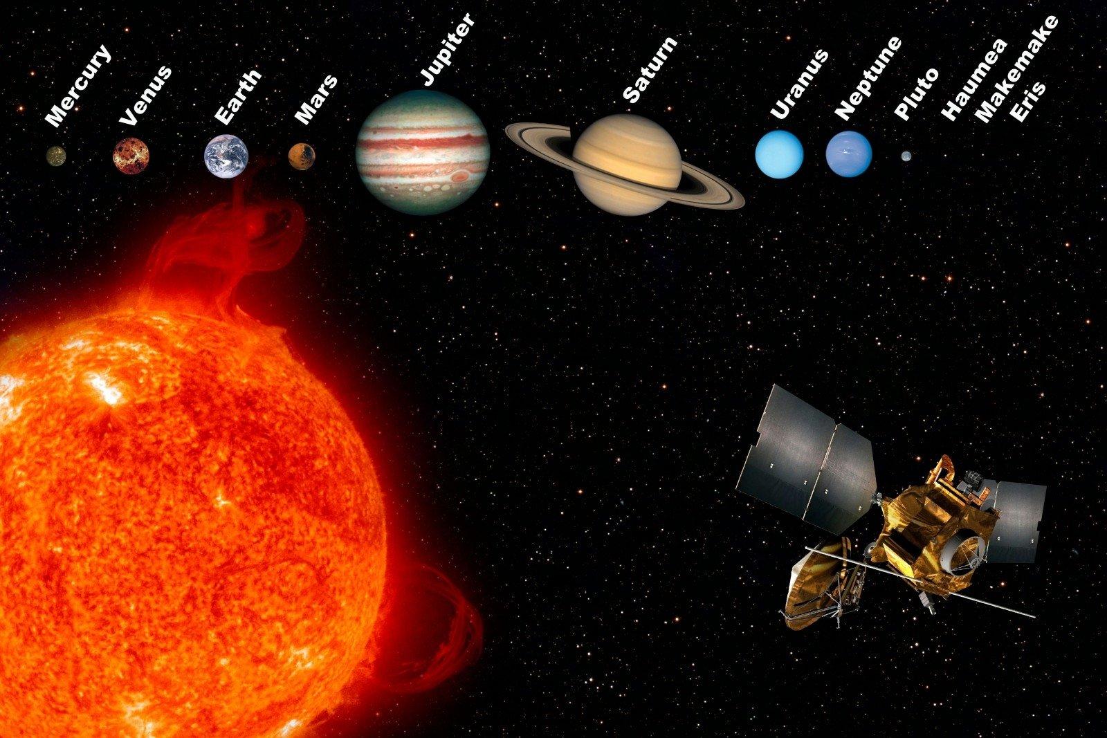planetos prekybos sistemas)