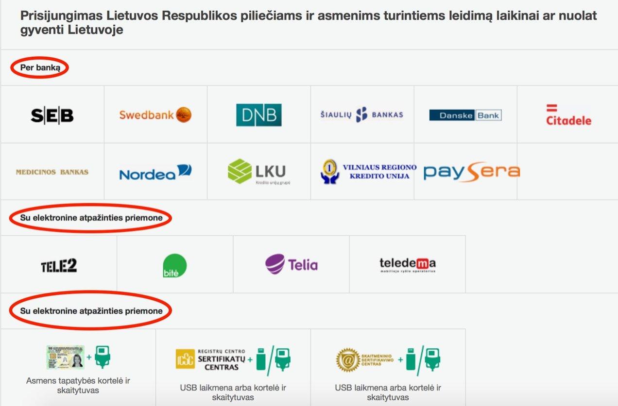 kaip galiu gauti papildomų pinigų iš namų Lietuvoje